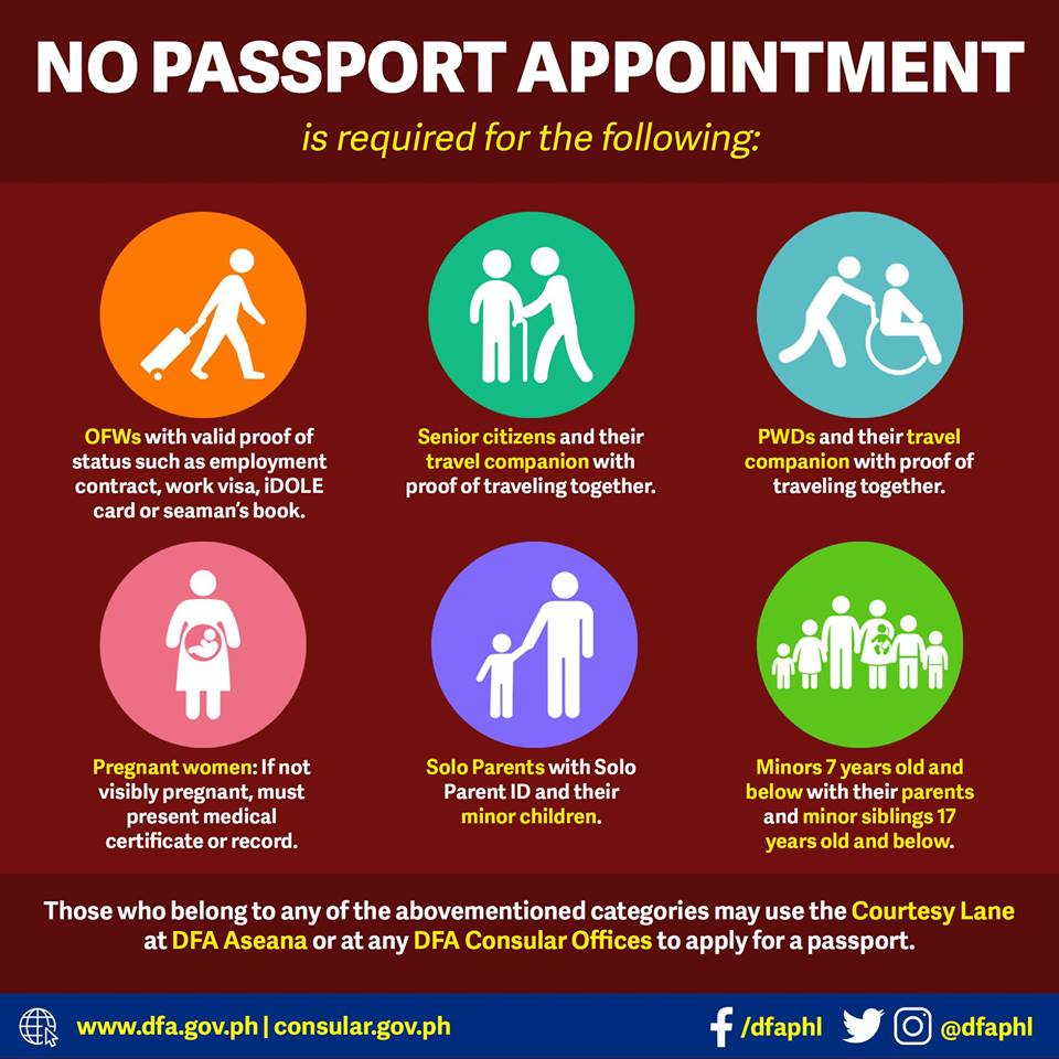 How To Get A Philippine Passport in 2019